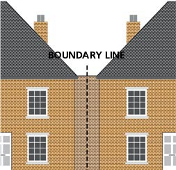 Party wall surveys London